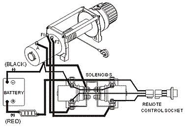схема подключения мотора и соленоидов комап 9000